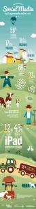 Infographic social media agrarische sector staand jpg