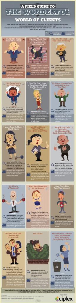 Lastige klanten infographic