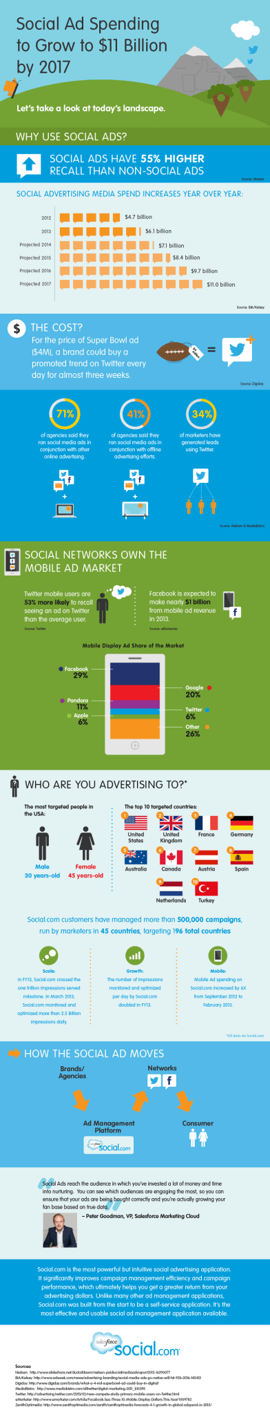 Social media advertenties gaan exploderen infographic