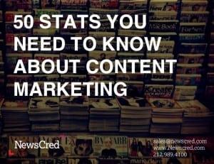 50 feiten over content marketing