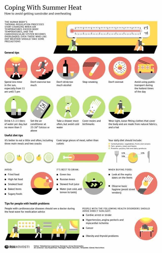 Hittegolf infographic