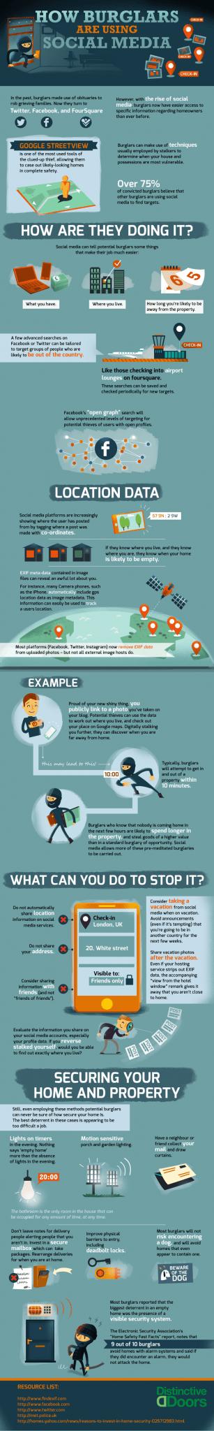 Hoe inbrekers social media gebruiken infographic