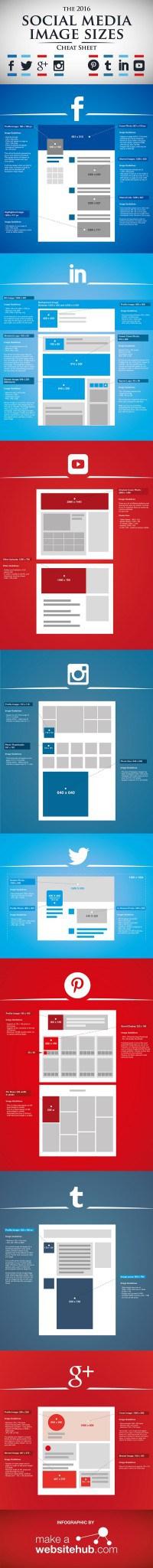 Social media afbeeldingen grootte infographic