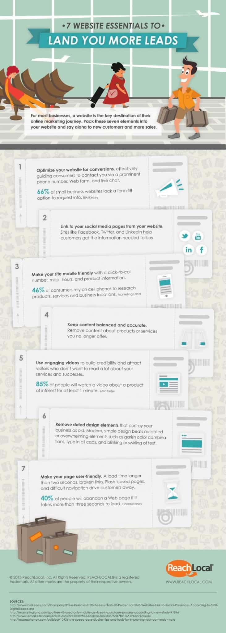 7 tips om meer leads met je website te genereren