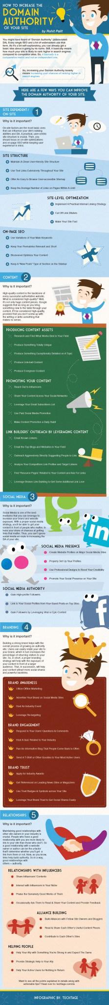 Word een online autoriteit infographic